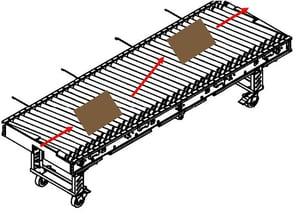 MCS Skew-1Carter Control System (CCS) Mobile Conveyor Skew Section